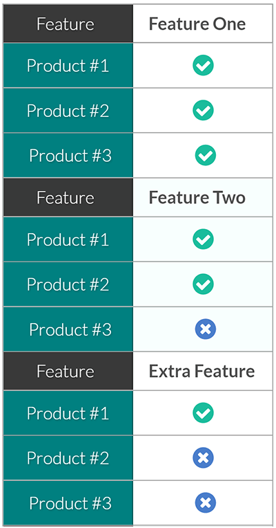 Responsive Comparison Table mobile