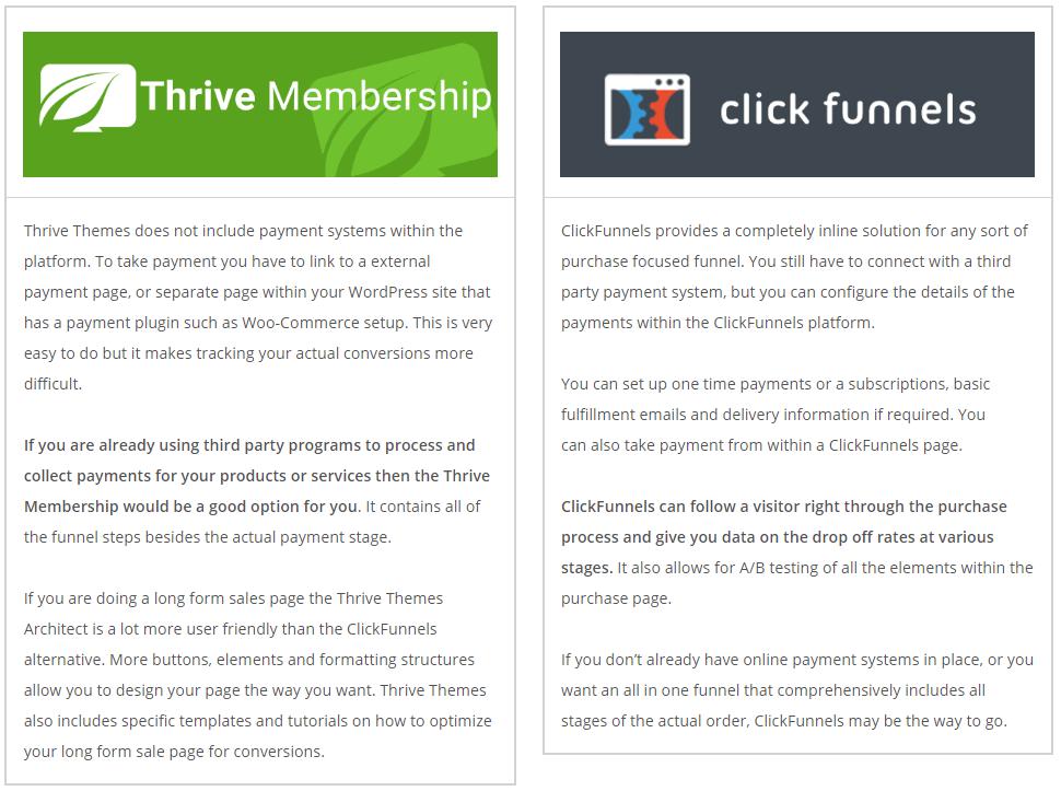 Thrive Membership vs Clickfunnels